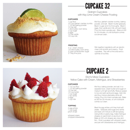 Blog-Ming-Makes-Cupcakes
